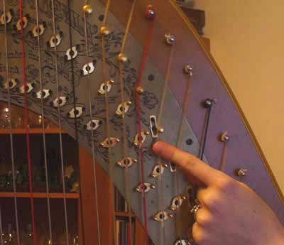 mechanism of the harp