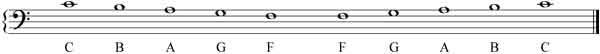 bass clef C to F and back