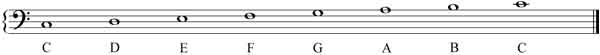 Bass clef scale